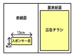 雑誌スポンサーのイメージ図1.13