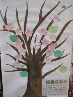 読書の木2